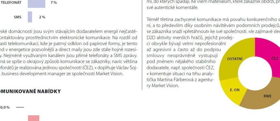 Direct komunikace v oblasti energetiky