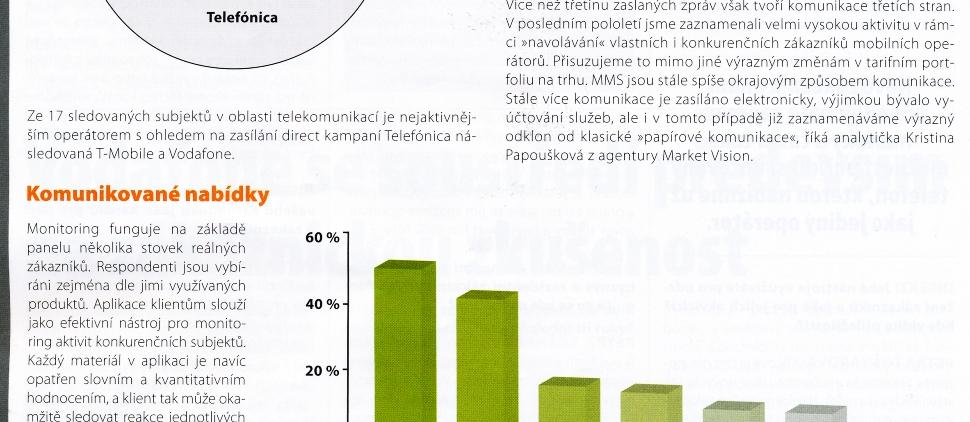 Direct komunikace v telekomunikacích